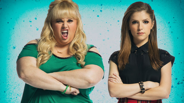 The Pitch Perfect 3 release date has moved to December 2017.
