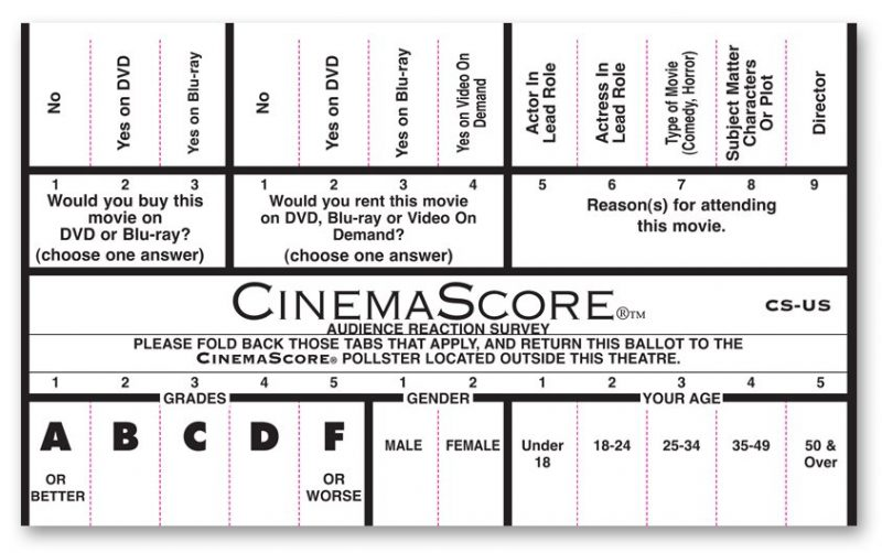 Epic Fail: The 19 Movies That Received an F CinemaScore