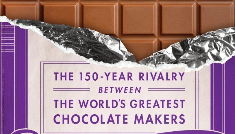 The Chocolate Wars book in development as TV drama