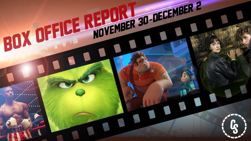 Ralph Breaks the Internet Holds the High Score at the Box Office