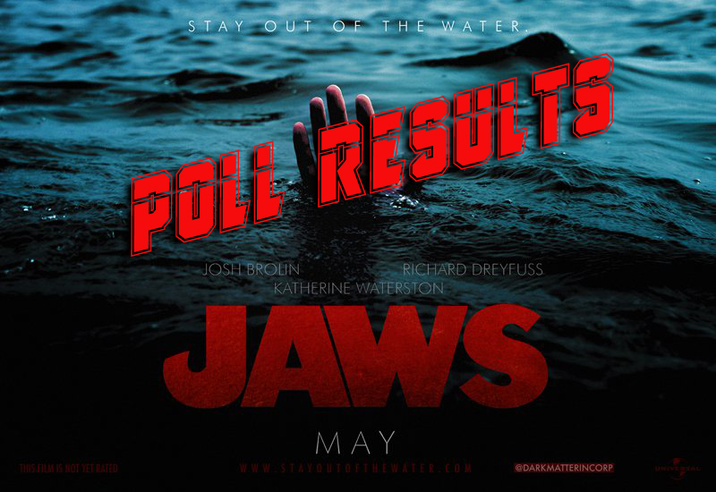 POLL RESULTS: Should Universal Make Another Jaws Movie?